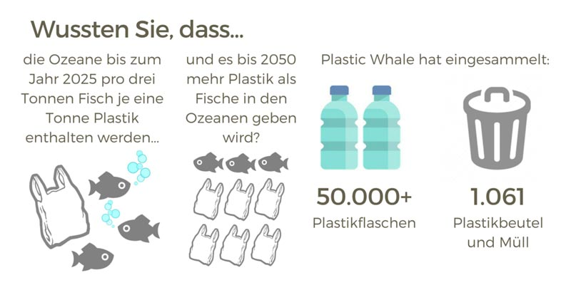 Interface_Infographic_plasticwaste
