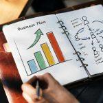 Mit Struktur zum Erfolg! – Die wichtigsten Bausteine eines Business Plans